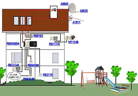 schemat instalacji rtv sat w domu jednorodzinnym dla tunera pvr w